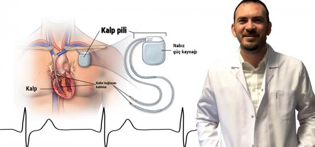 Kalp Pilleri Ani Ölümleri Engelliyor